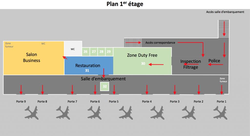 plan-premier-etage